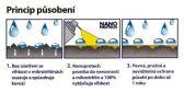NANOPROTECH AUTO MOTO ANTICOR (150ML)
